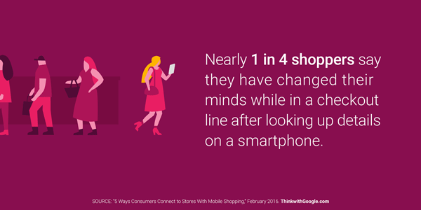 Nearly 1 in 4 shoppers say they have changed their minds while in a checkout line after looking up details on a smartphone.