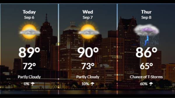 Image: Back to school brings summer heat.  Temps near 90 degrees. Get the bus stop forecast on Local 4 News Today.